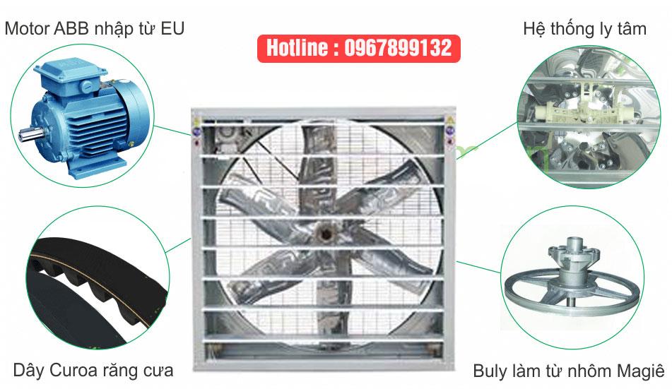 Nhà sản xuất quạt thông gió vuông chất lượng giá rẻ